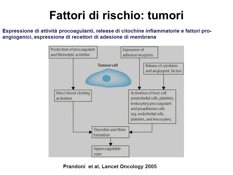 Fattori di rischio: tumori Prandoni et al, Lancet Oncology 2005