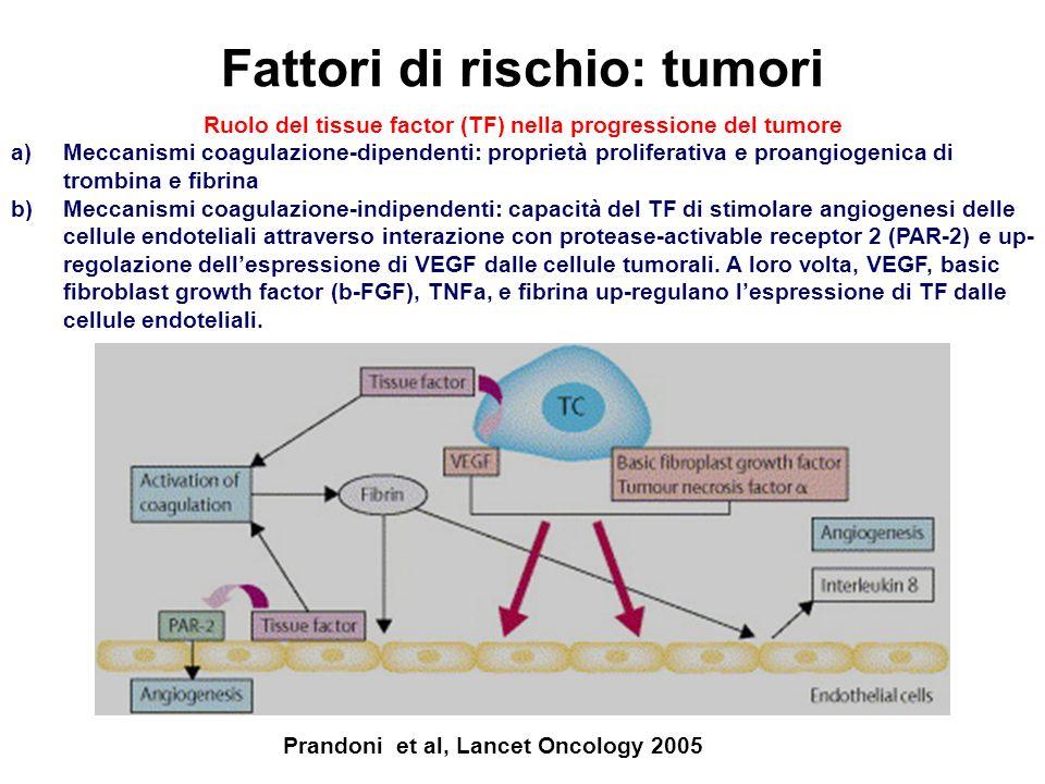 Fattori di rischio: tumori