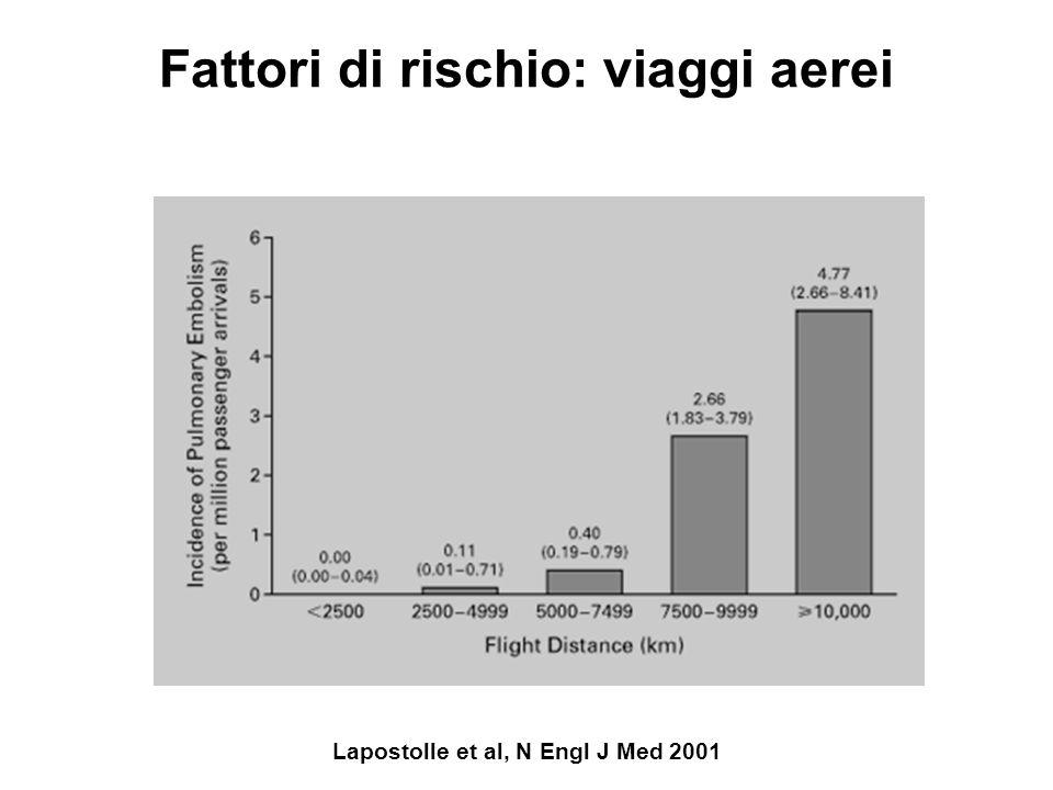 Fattori di rischio: viaggi aerei Lapostolle et al, N Engl J Med 2001