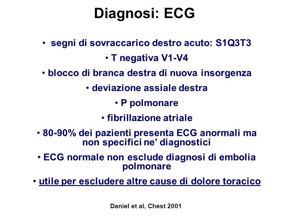 Diagnosi: ECG segni di sovraccarico destro acuto: S1Q3T3
