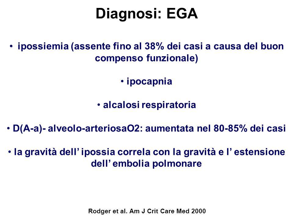Diagnosi: EGA ipossiemia (assente fino al 38% dei casi a causa del buon compenso funzionale) ipocapnia.