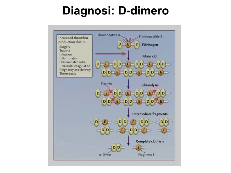 Diagnosi: D-dimero D-dimero utiliozzato per predirre rischio di TEP in pz con precoce interruzione di TAO.