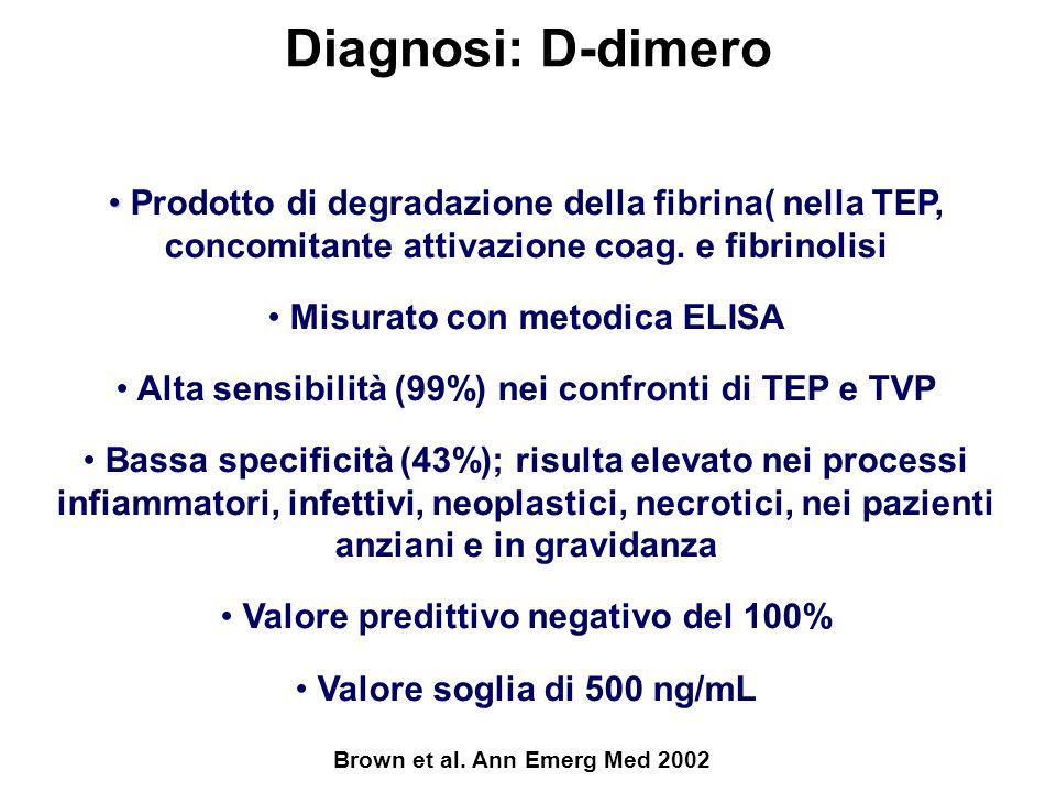 Diagnosi: D-dimero Prodotto di degradazione della fibrina( nella TEP, concomitante attivazione coag. e fibrinolisi.