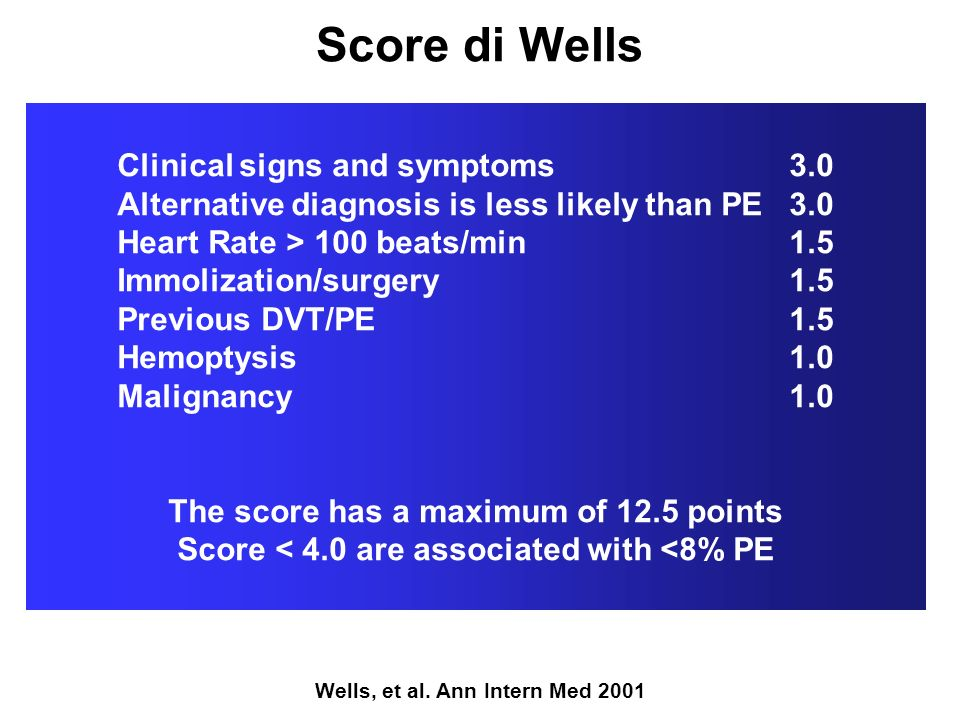 Score di Wells Clinical signs and symptoms 3.0