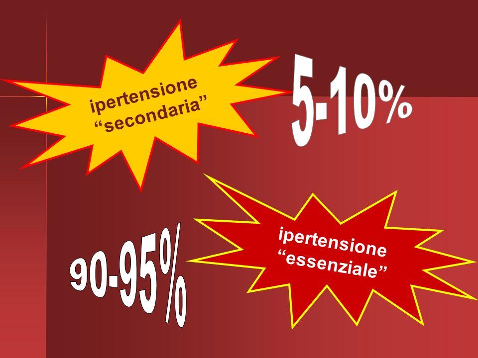 ipertensione secondaria 5-10% ipertensione essenziale 90-95%