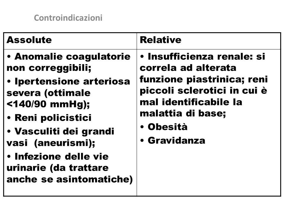 Controindicazioni Assolute. Relative. Anomalie coagulatorie non correggibili; Ipertensione arteriosa severa (ottimale <140/90 mmHg);