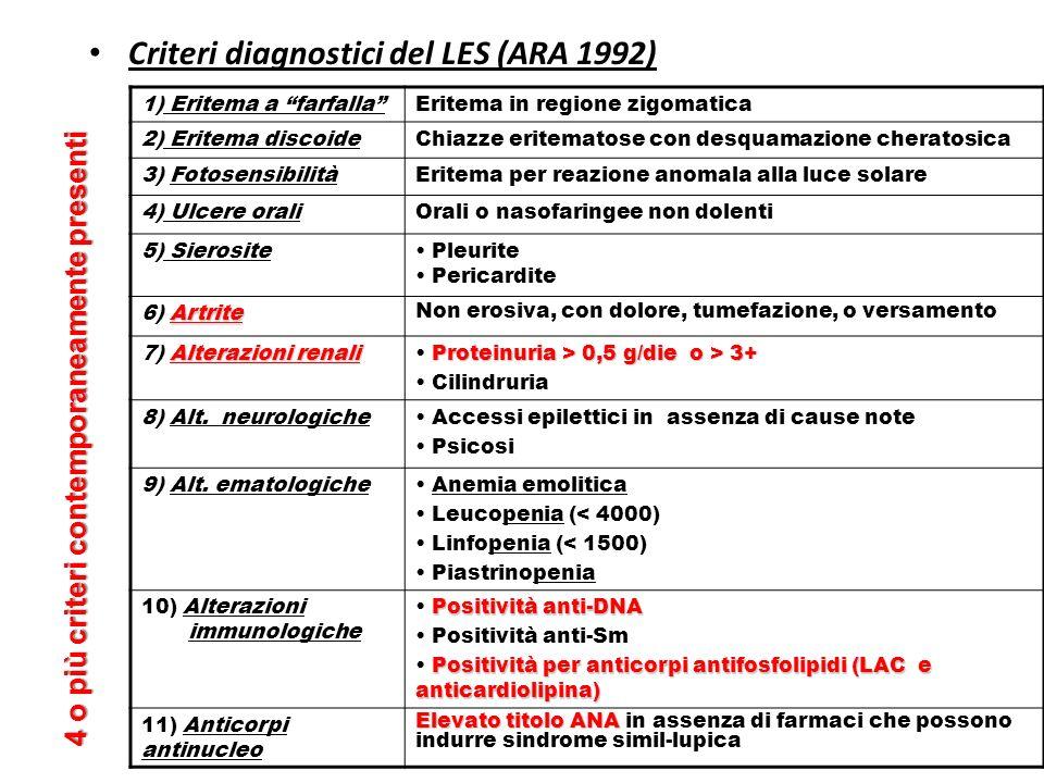 Criteri diagnostici del LES (ARA 1992)