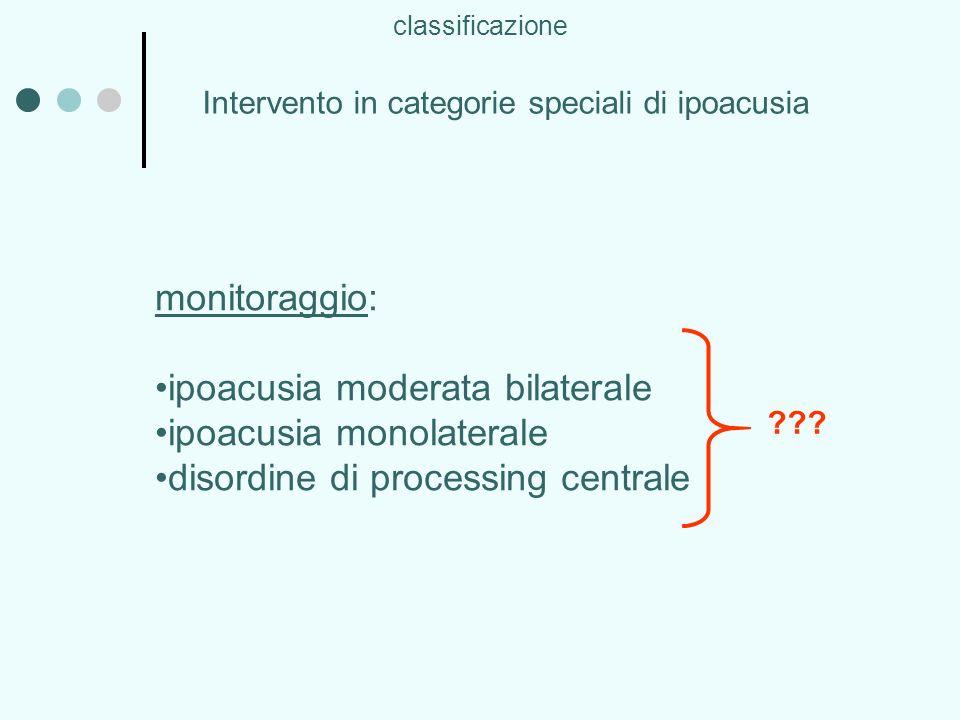 ipoacusia moderata bilaterale ipoacusia monolaterale