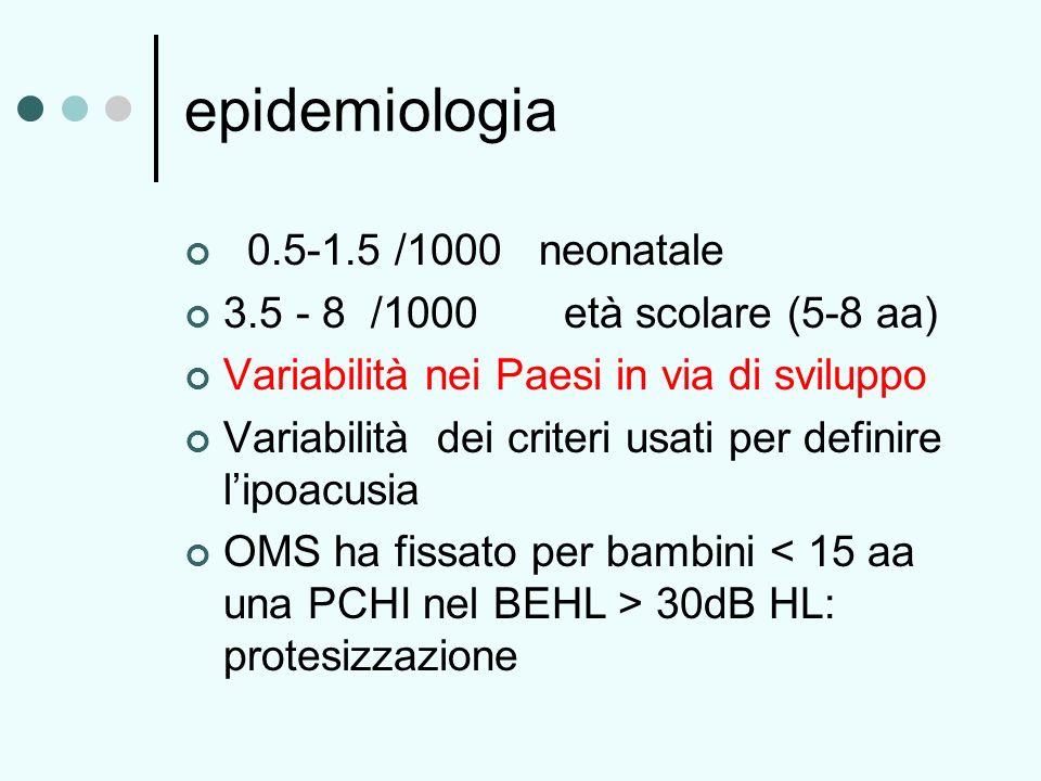 epidemiologia 0.5-1.5 /1000 neonatale