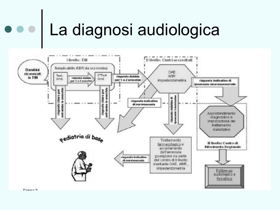 La diagnosi audiologica