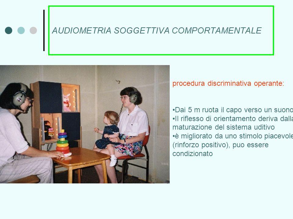 AUDIOMETRIA SOGGETTIVA COMPORTAMENTALE