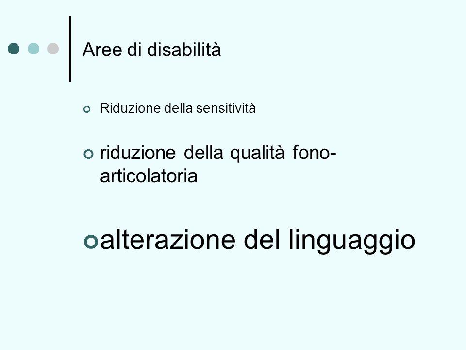 alterazione del linguaggio