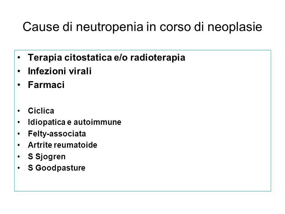 Cause di neutropenia in corso di neoplasie