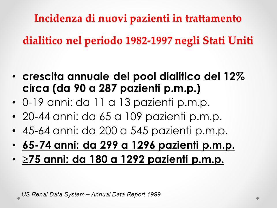 0-19 anni: da 11 a 13 pazienti p.m.p.