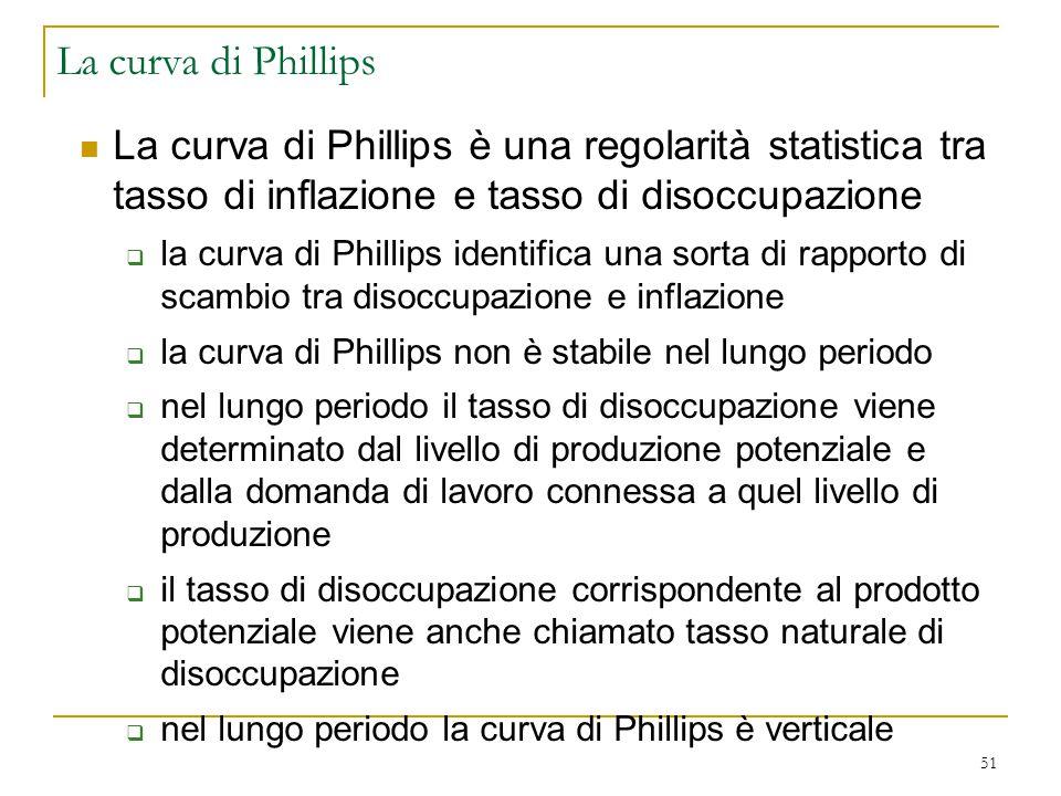 La curva di Phillips La curva di Phillips è una regolarità statistica tra tasso di inflazione e tasso di disoccupazione.