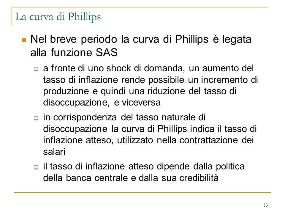 La curva di Phillips Nel breve periodo la curva di Phillips è legata alla funzione SAS.