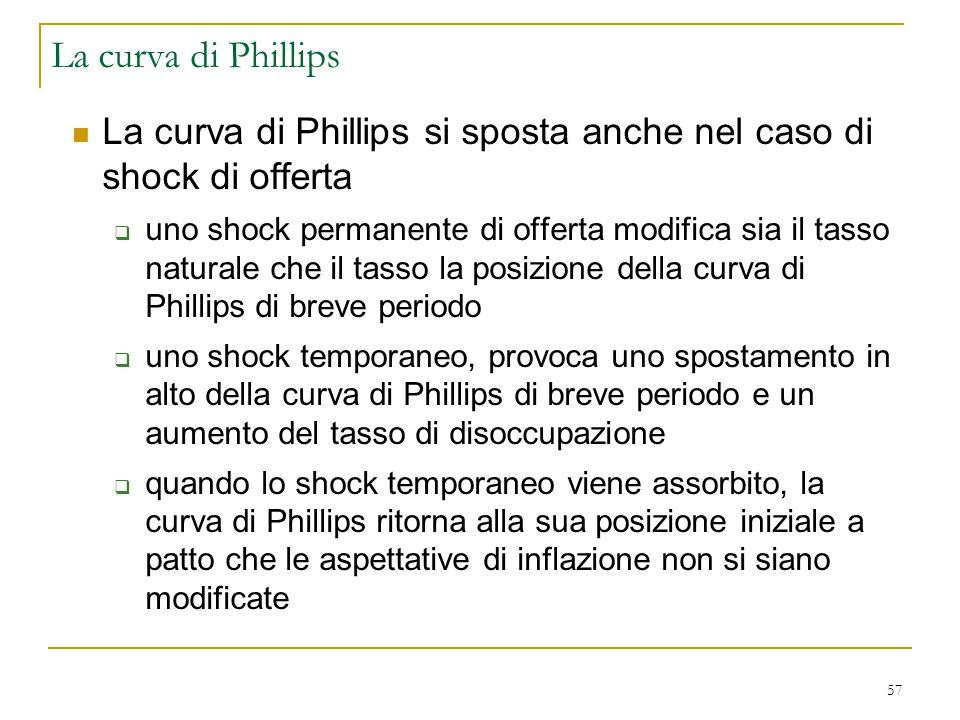 La curva di Phillips La curva di Phillips si sposta anche nel caso di shock di offerta.