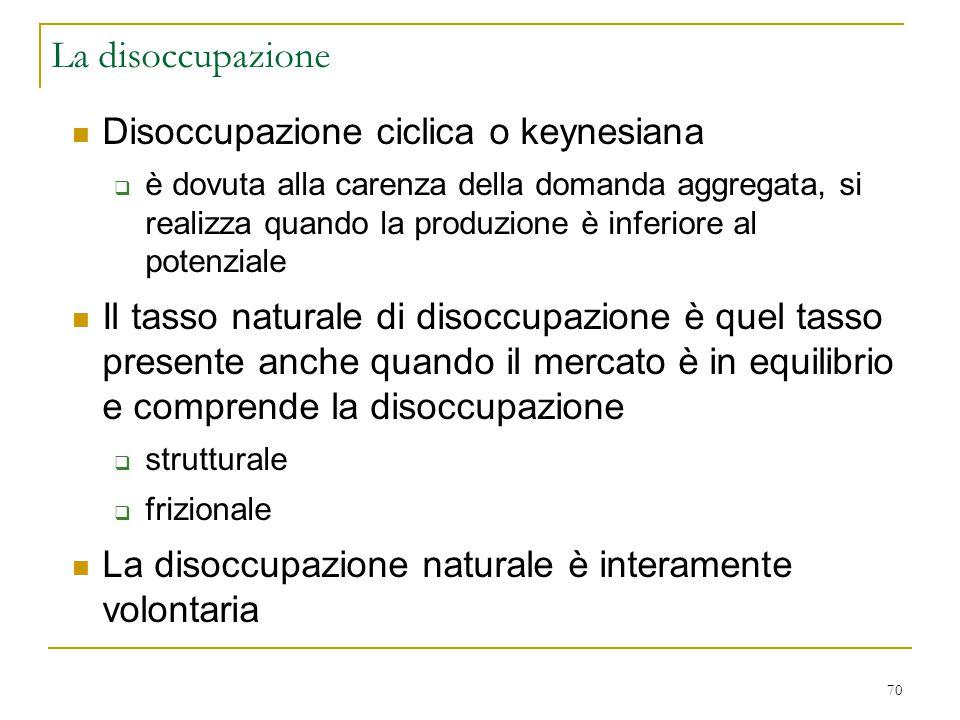 La disoccupazione Disoccupazione ciclica o keynesiana