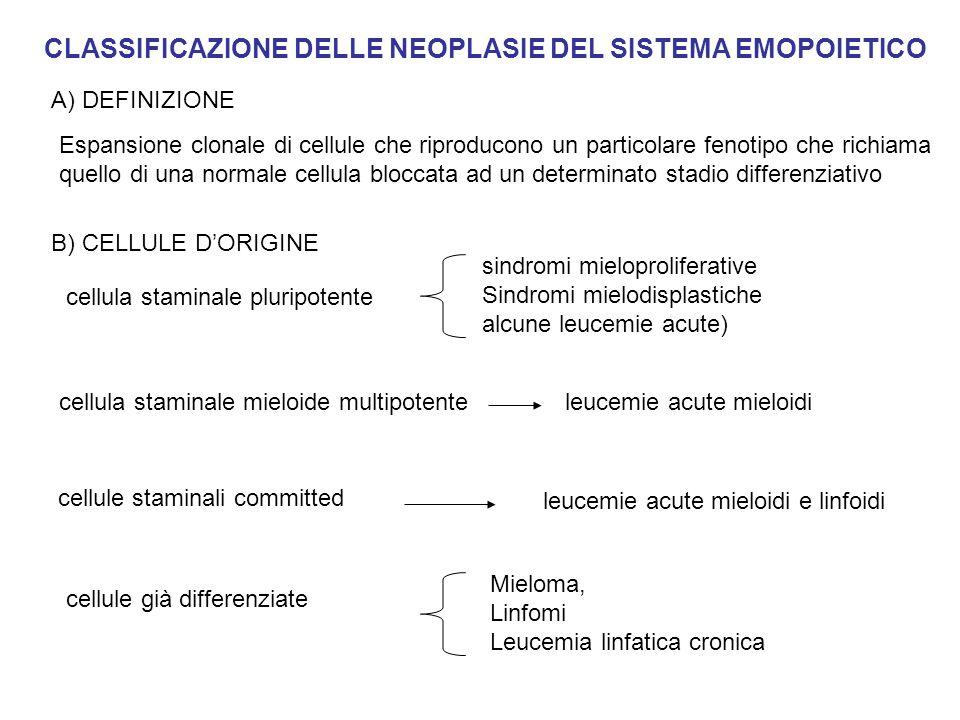 CLASSIFICAZIONE DELLE NEOPLASIE DEL SISTEMA EMOPOIETICO