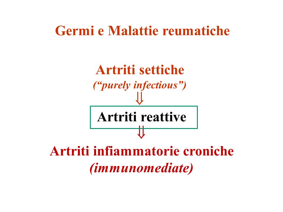 ( purely infectious ) Artriti infiammatorie croniche