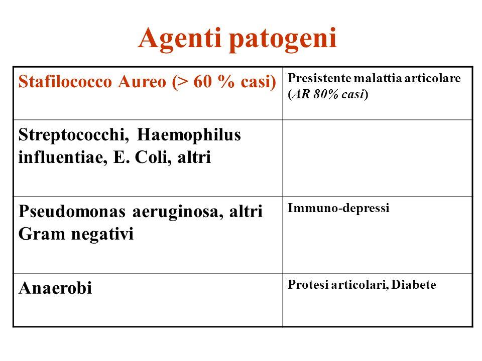 Agenti patogeni Stafilococco Aureo (> 60 % casi)