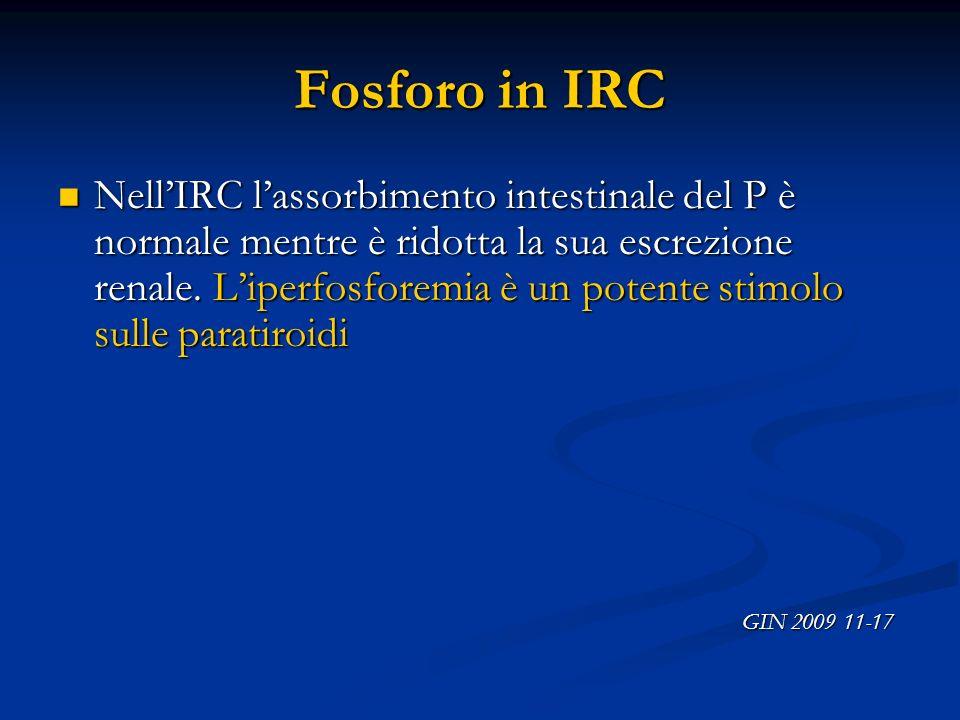 Fosforo in IRC
