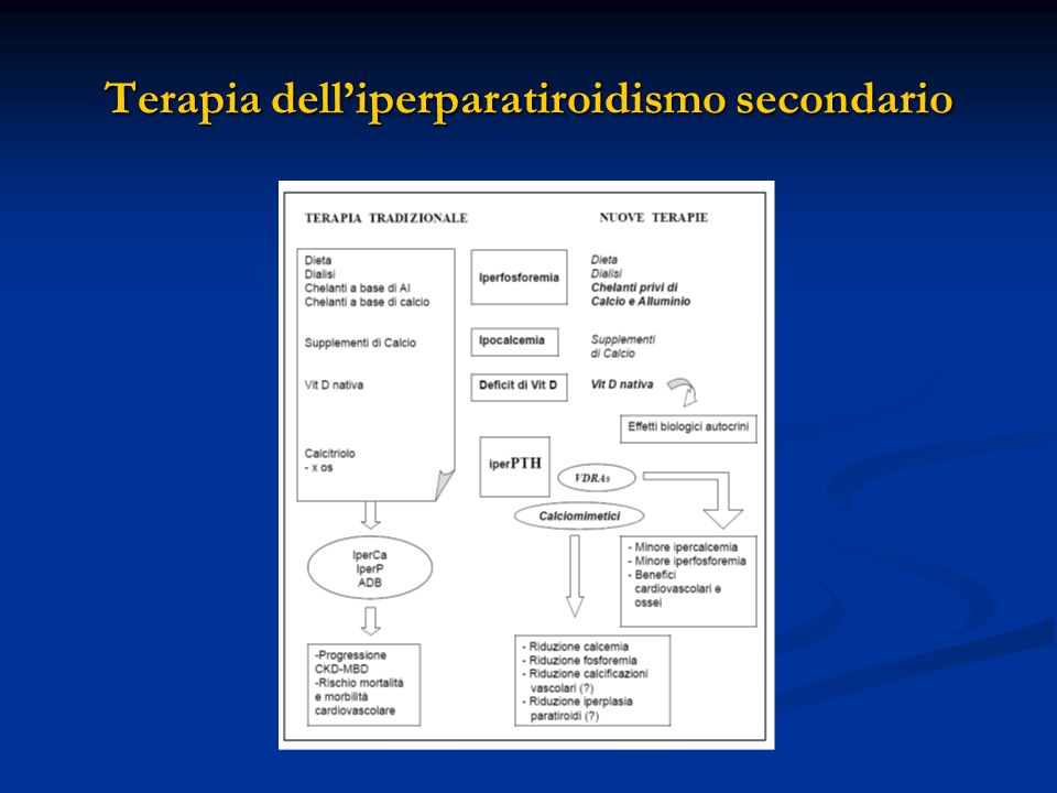 Terapia dell'iperparatiroidismo secondario