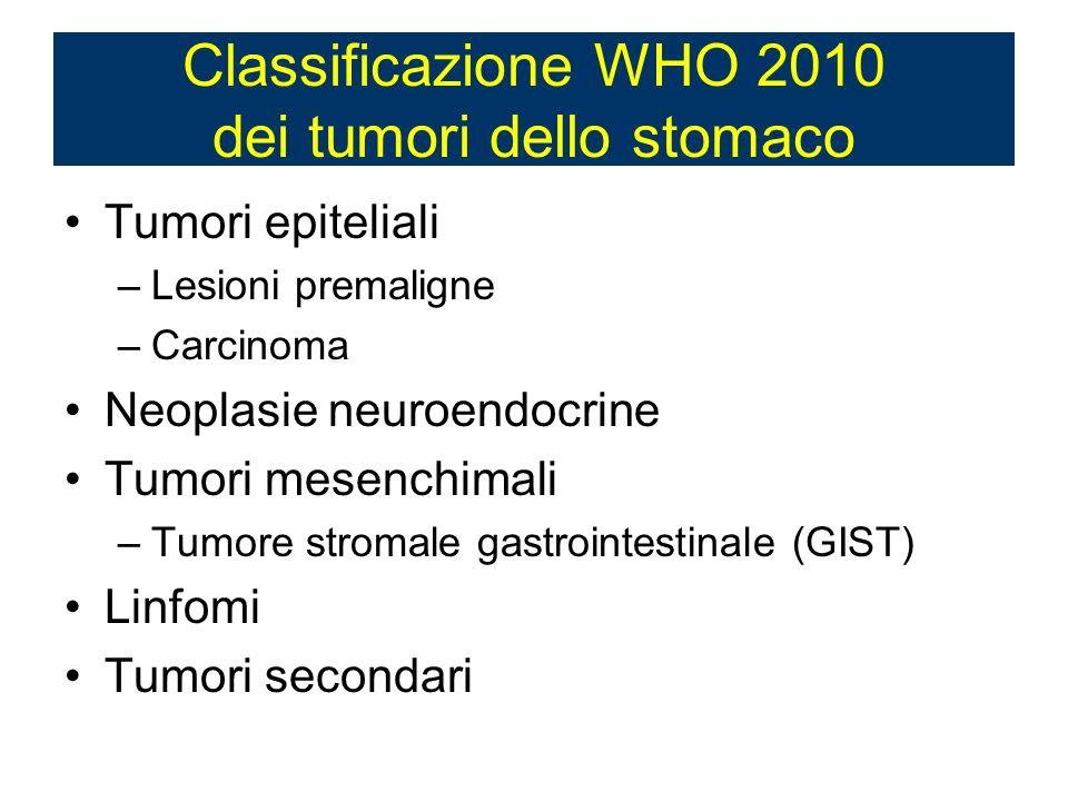 Classificazione WHO 2010 dei tumori dello stomaco
