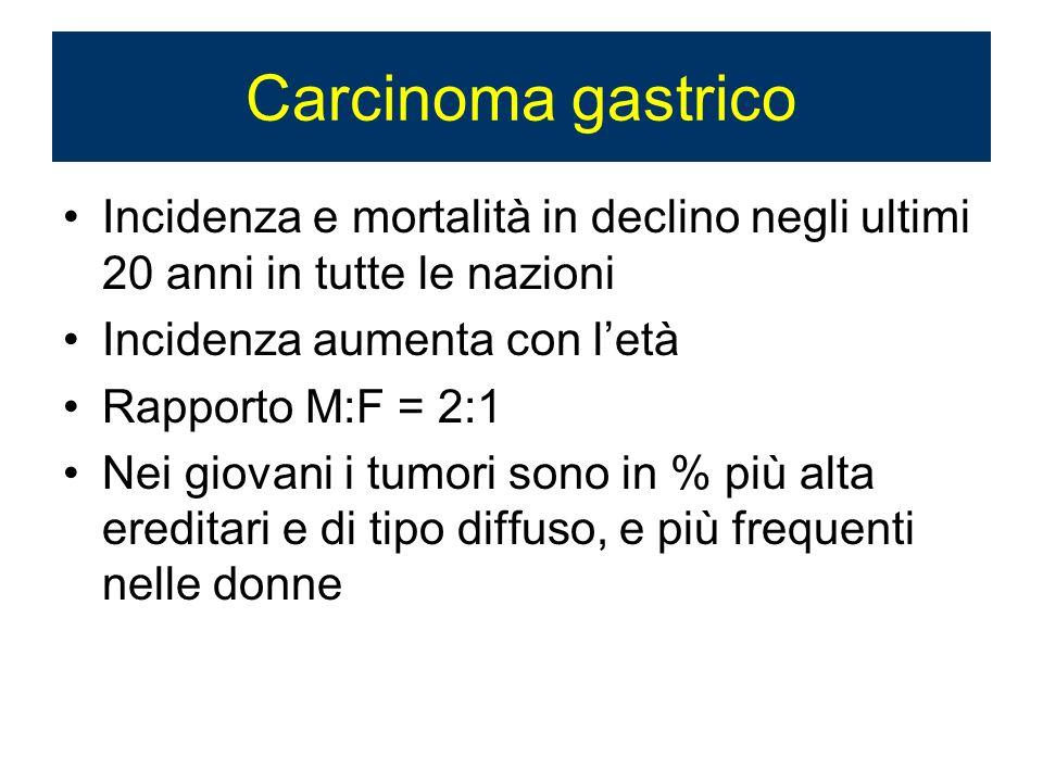 Carcinoma gastrico Incidenza e mortalità in declino negli ultimi 20 anni in tutte le nazioni. Incidenza aumenta con l'età.