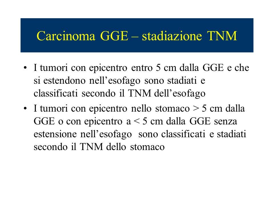 Carcinoma GGE – stadiazione TNM