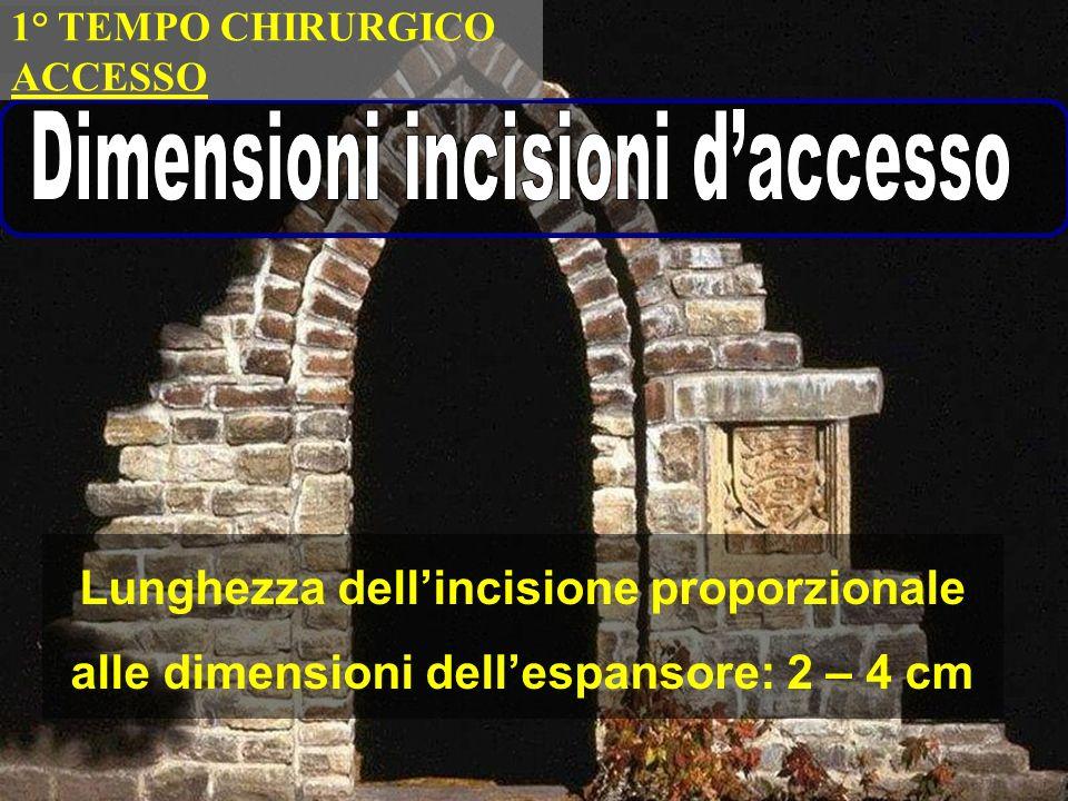 Dimensioni incisioni d'accesso