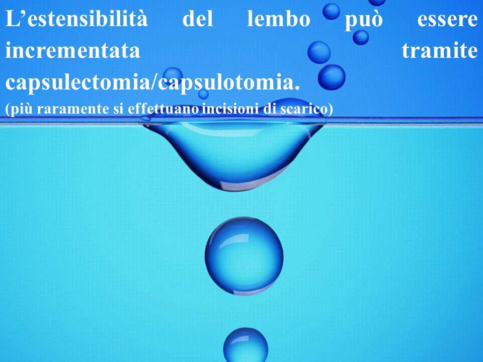 L'estensibilità del lembo può essere incrementata tramite capsulectomia/capsulotomia.