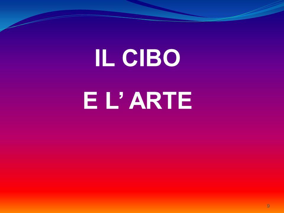 IL CIBO E L' ARTE