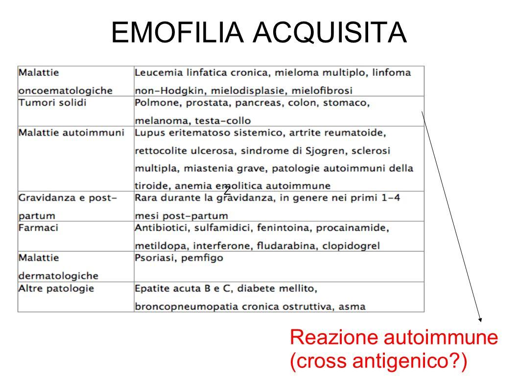EMOFILIA ACQUISITA Z Reazione autoimmune (cross antigenico )