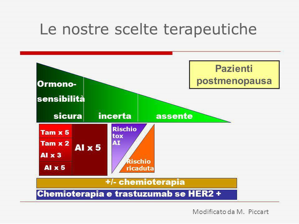 Pazienti postmenopausa
