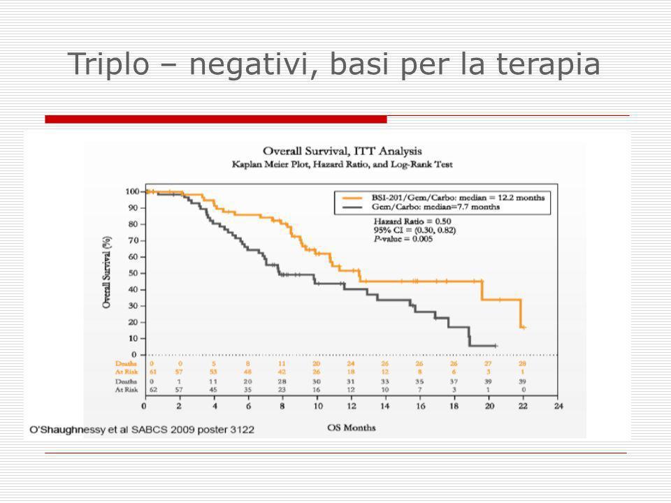Triplo – negativi, basi per la terapia