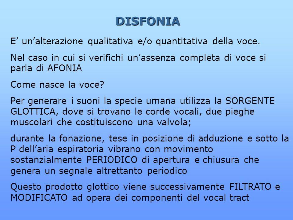 DISFONIA E' un'alterazione qualitativa e/o quantitativa della voce.