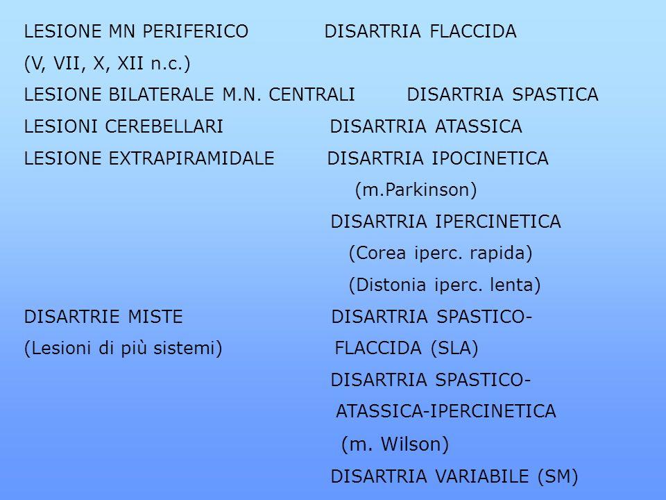 (m. Wilson) LESIONE MN PERIFERICO DISARTRIA FLACCIDA