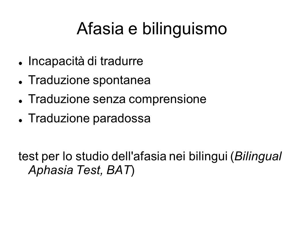 Afasia e bilinguismo Incapacità di tradurre Traduzione spontanea