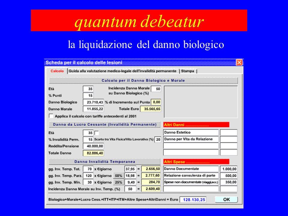 quantum debeatur la liquidazione del danno biologico