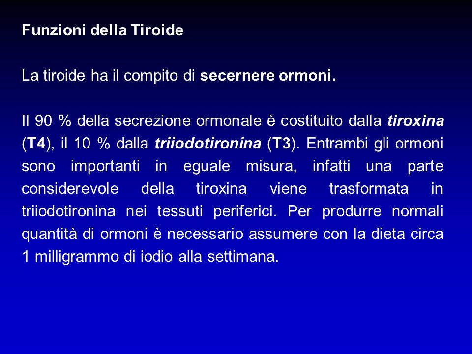 Funzioni della Tiroide