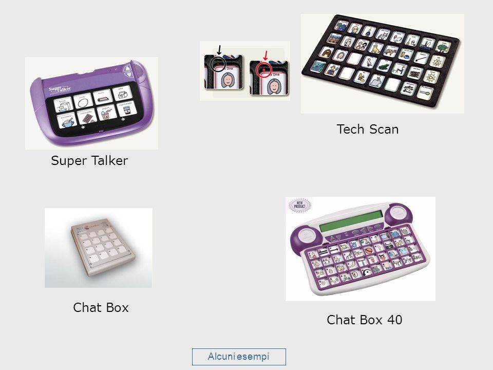 Tech Scan Super Talker Chat Box Chat Box 40 Alcuni esempi
