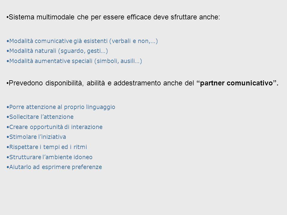 Sistema multimodale che per essere efficace deve sfruttare anche: