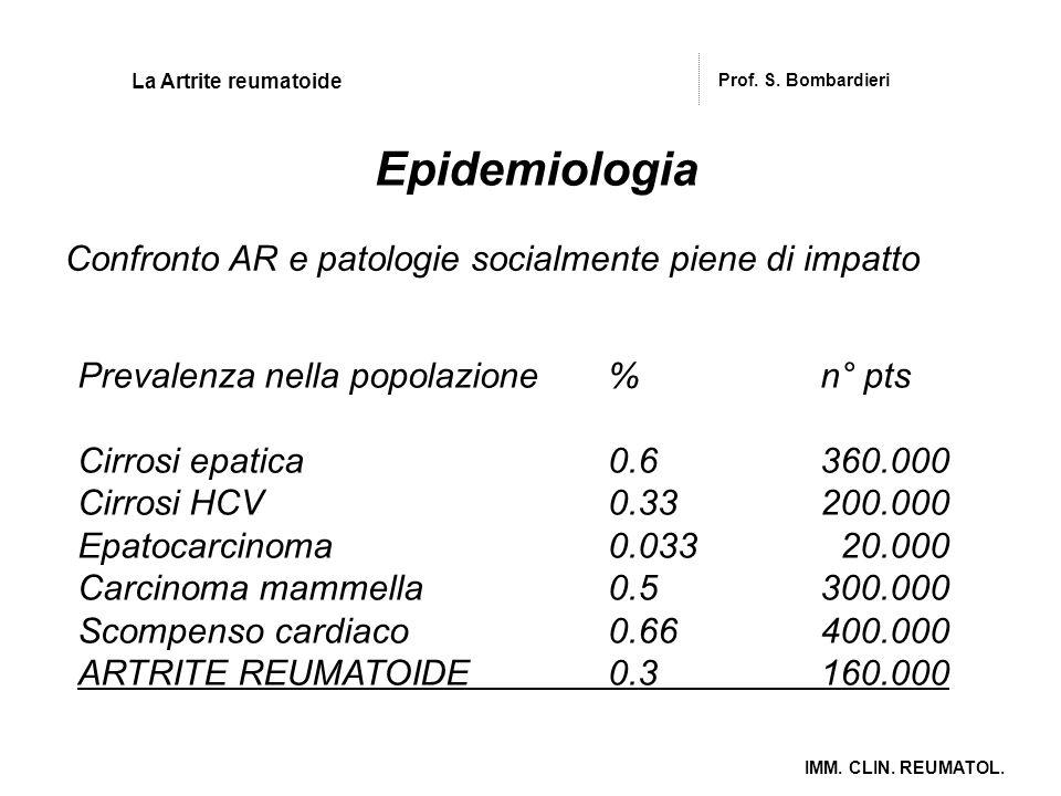 Epidemiologia Confronto AR e patologie socialmente piene di impatto