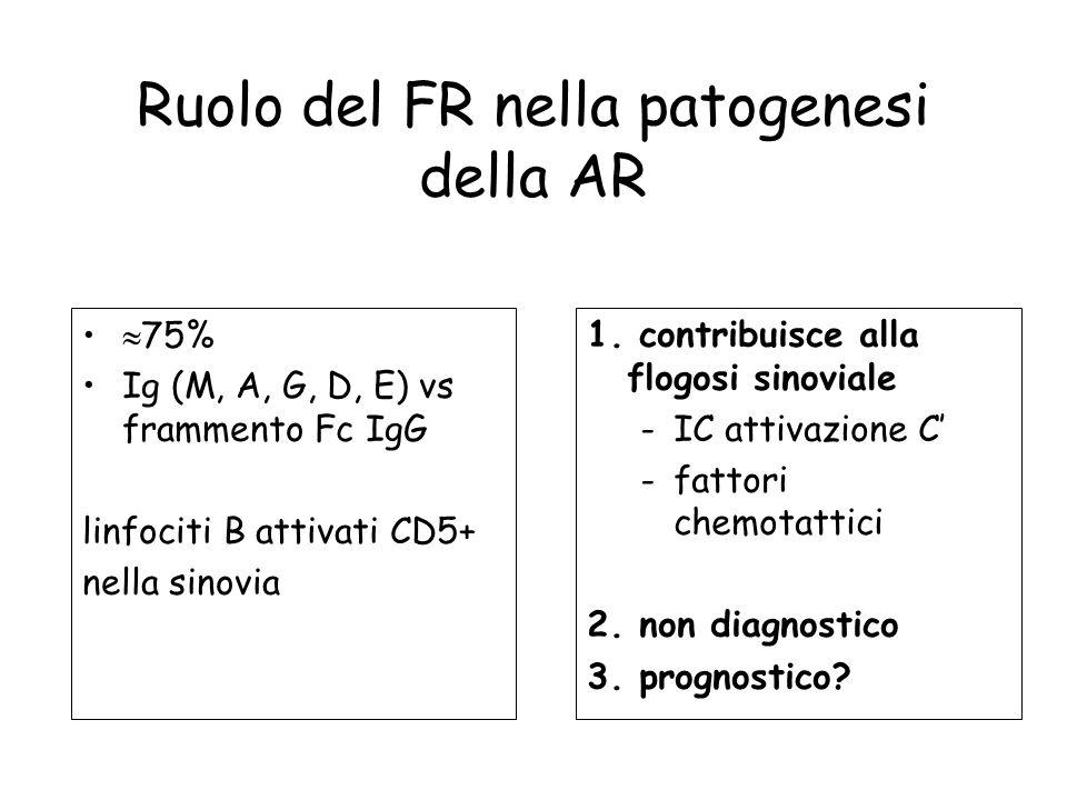 Ruolo del FR nella patogenesi della AR