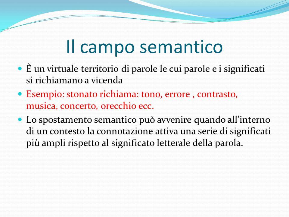 Il campo semantico È un virtuale territorio di parole le cui parole e i significati si richiamano a vicenda.