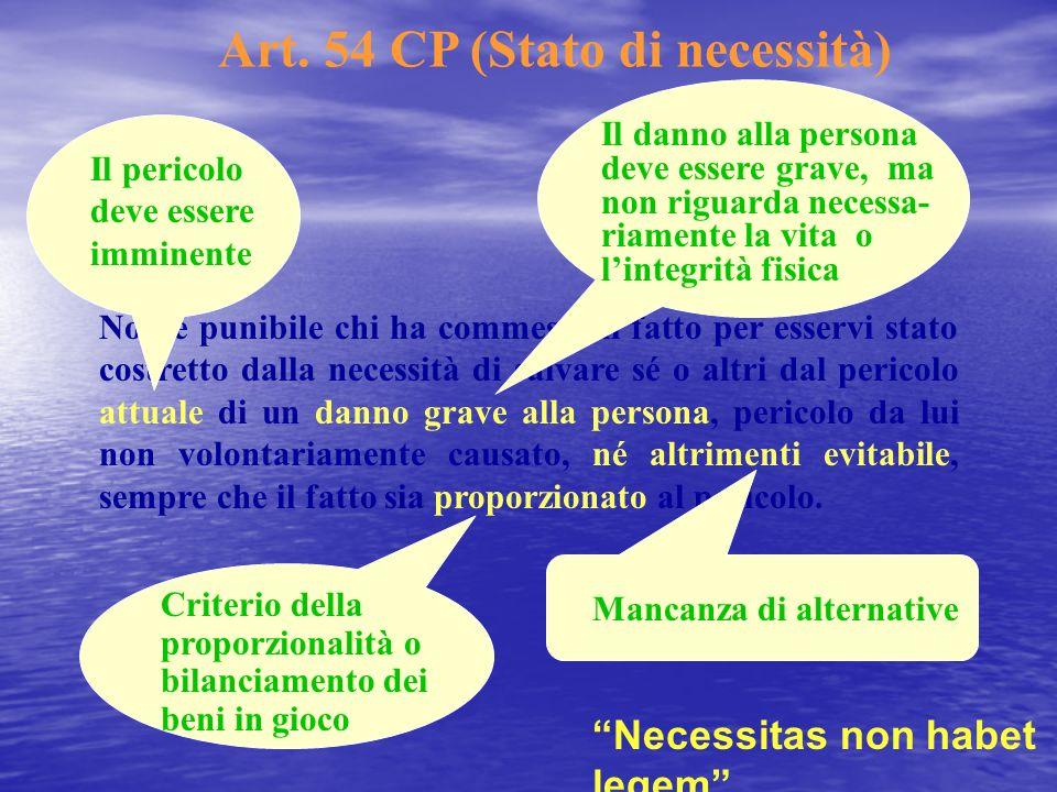 Art. 54 CP (Stato di necessità)