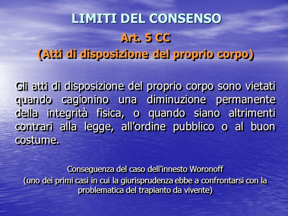 LIMITI DEL CONSENSO Art. 5 CC (Atti di disposizione del proprio corpo)