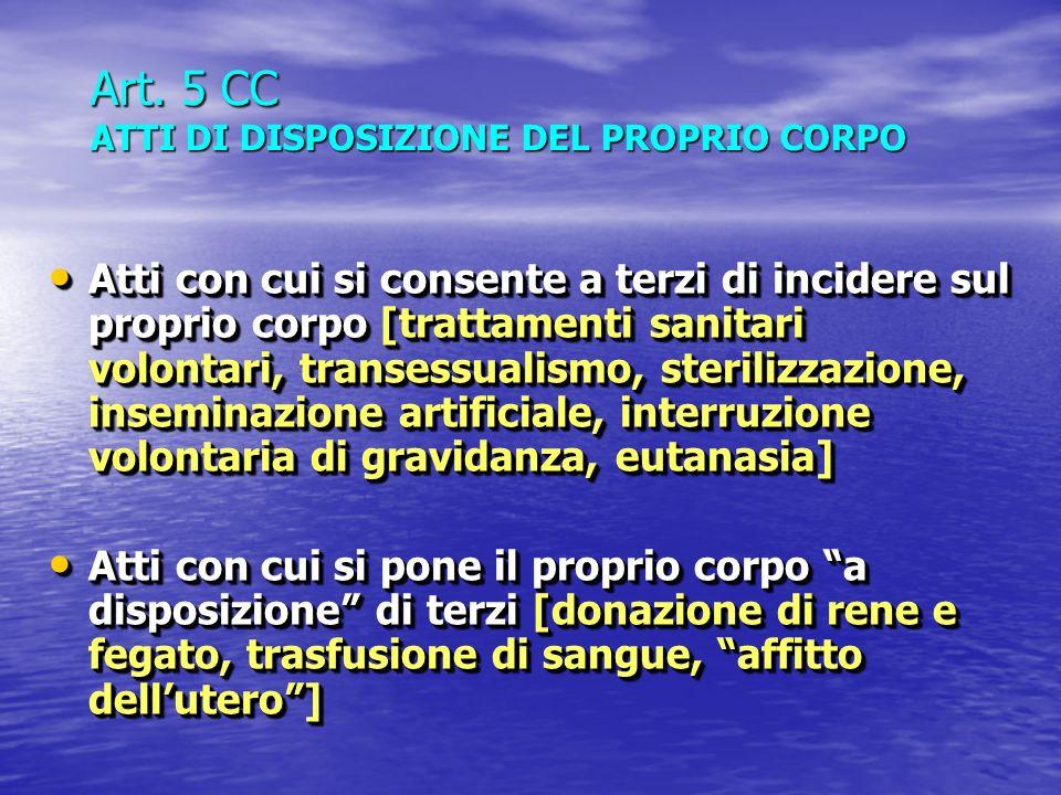 Art. 5 CC ATTI DI DISPOSIZIONE DEL PROPRIO CORPO