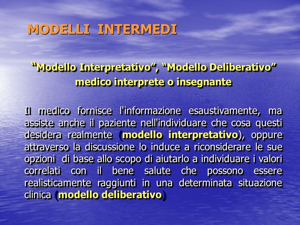 MODELLI INTERMEDI Modello Interpretativo , Modello Deliberativo